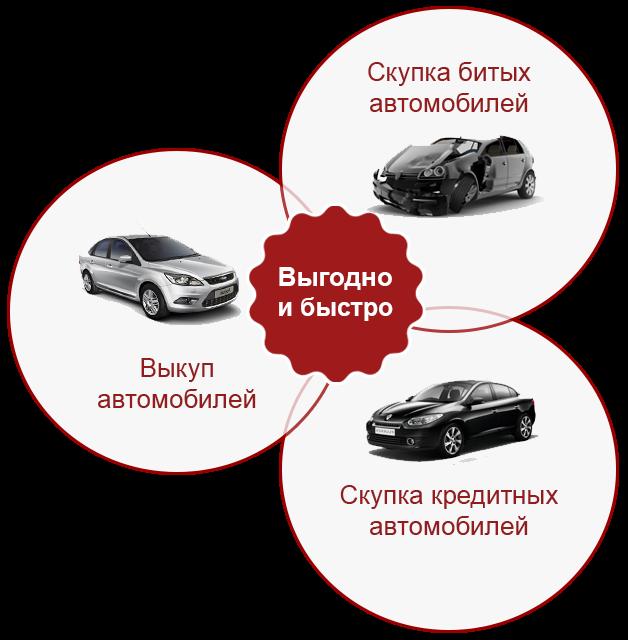 Ир-авто. Выкуп и продажа автомобилей